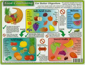 Food-Combining-for-better-digestion